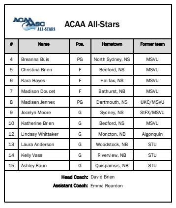 ACAA All Stars